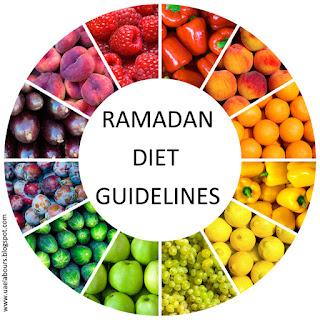 diet in ramadan, foods guideline in ramadan, healthy food in ramadan, good and health foods to eat in ramadan, ramadan diet and guidelins, health food and vegetables in Ramadan