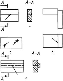 ГОСТ 2.312-72 ЕСКД. Условные изображения и обозначения швов сварных соединений. Черт. 1