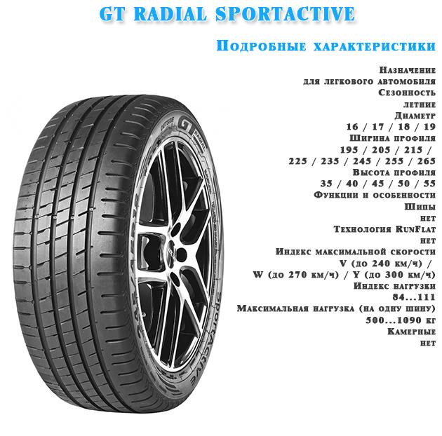 Характеристика шин GT RADIAL SPORTACTIVE
