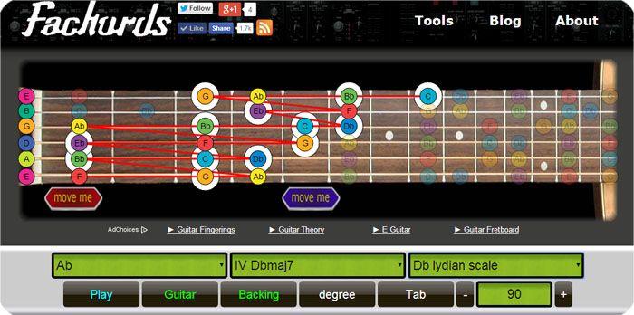 Guitar : guitar tablature guide Guitar Tablature Guide plus Guitar ...