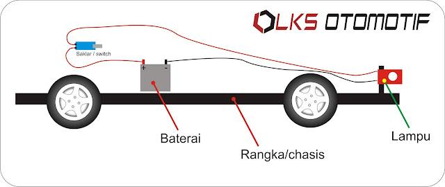 Jik kabel negatif baterai langsung dihubungkan ke setiap komponen kendaraan