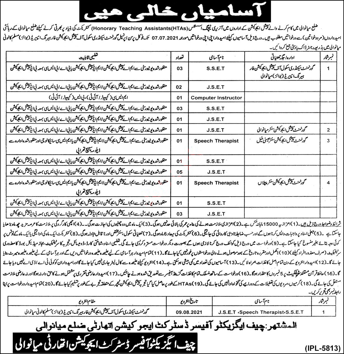 District Education Authority Mianwali Teaching Latest Jobs 2021