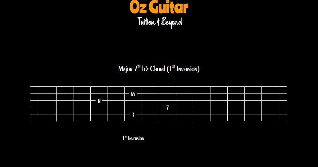 Oz Guitar Major 7th B5 Chord 1st Inversion