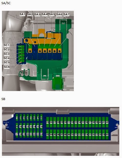 Vw Golf Mk5 Abs Wiring Diagram Outlet Volkswagen Polo 6r Fuse Layout Verm S Planet The Reason Car Does Not Come With A Card Is That There Are Huge Number Of Fusing Variations On As You Can See Below
