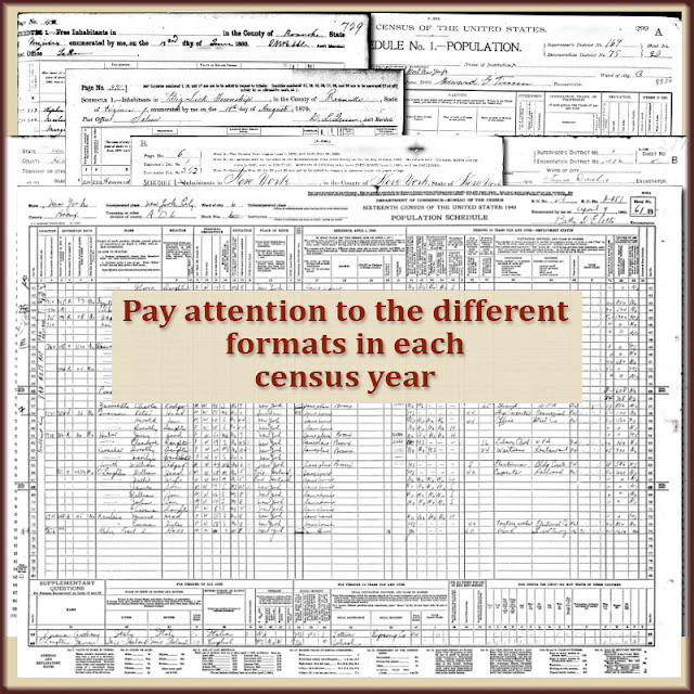 The census format changes every time. Don't miss any important facts.
