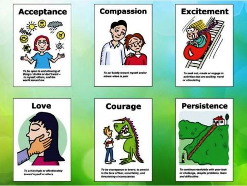 Values cards from ACT Mindfully - used to determine your core values