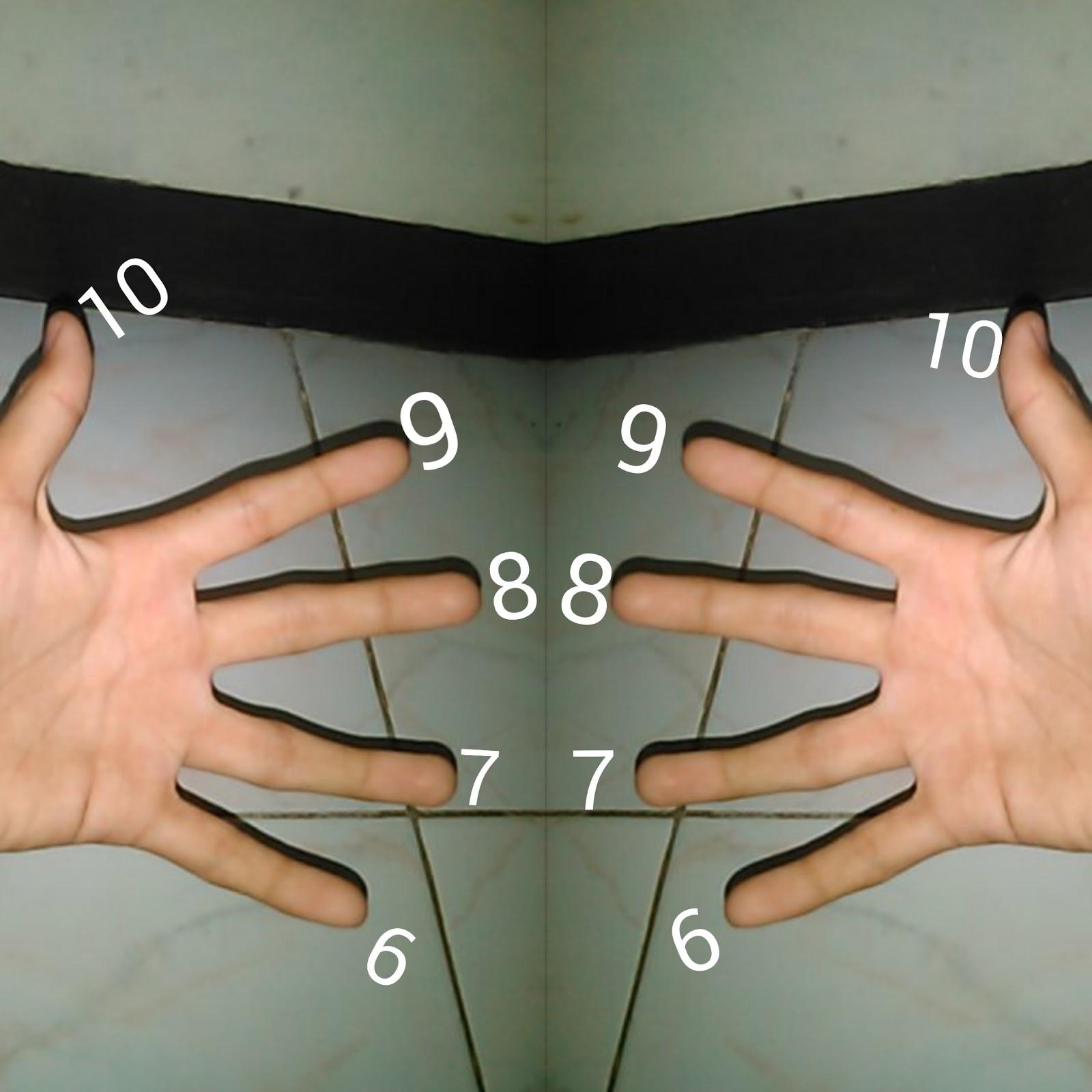 tandai jari dengan angka seperti gambar