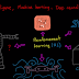 Reinforcement Learning for Engineers