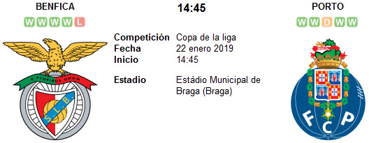 Benfica vs Porto en VIVO