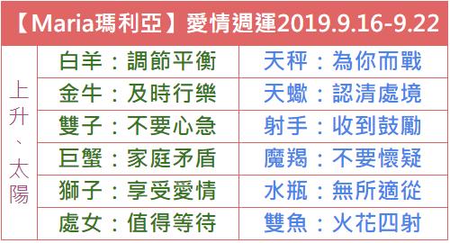 【Maria瑪利亞】星座愛情週運2019.9.16-9.22