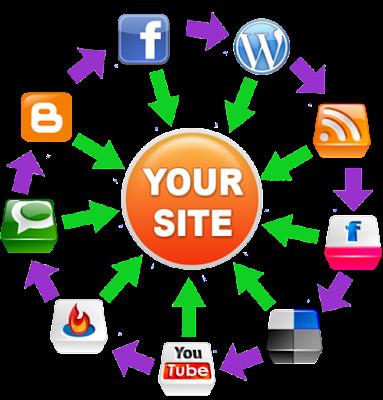 Sosial Bookmarking - Panduan Belajar Blog Pemula , Mudah dan Lengkap