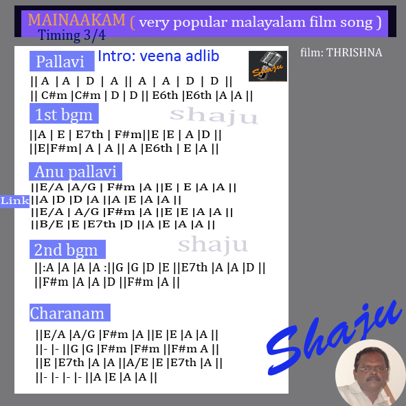 Guitar malayalam songs guitar tabs : Shaju's Guitar Lessons: Mainaakam....( malayalam film song )