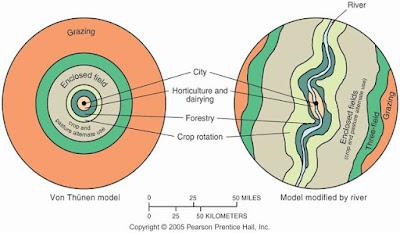 Teori Lokasi Pertanian Von Thunen