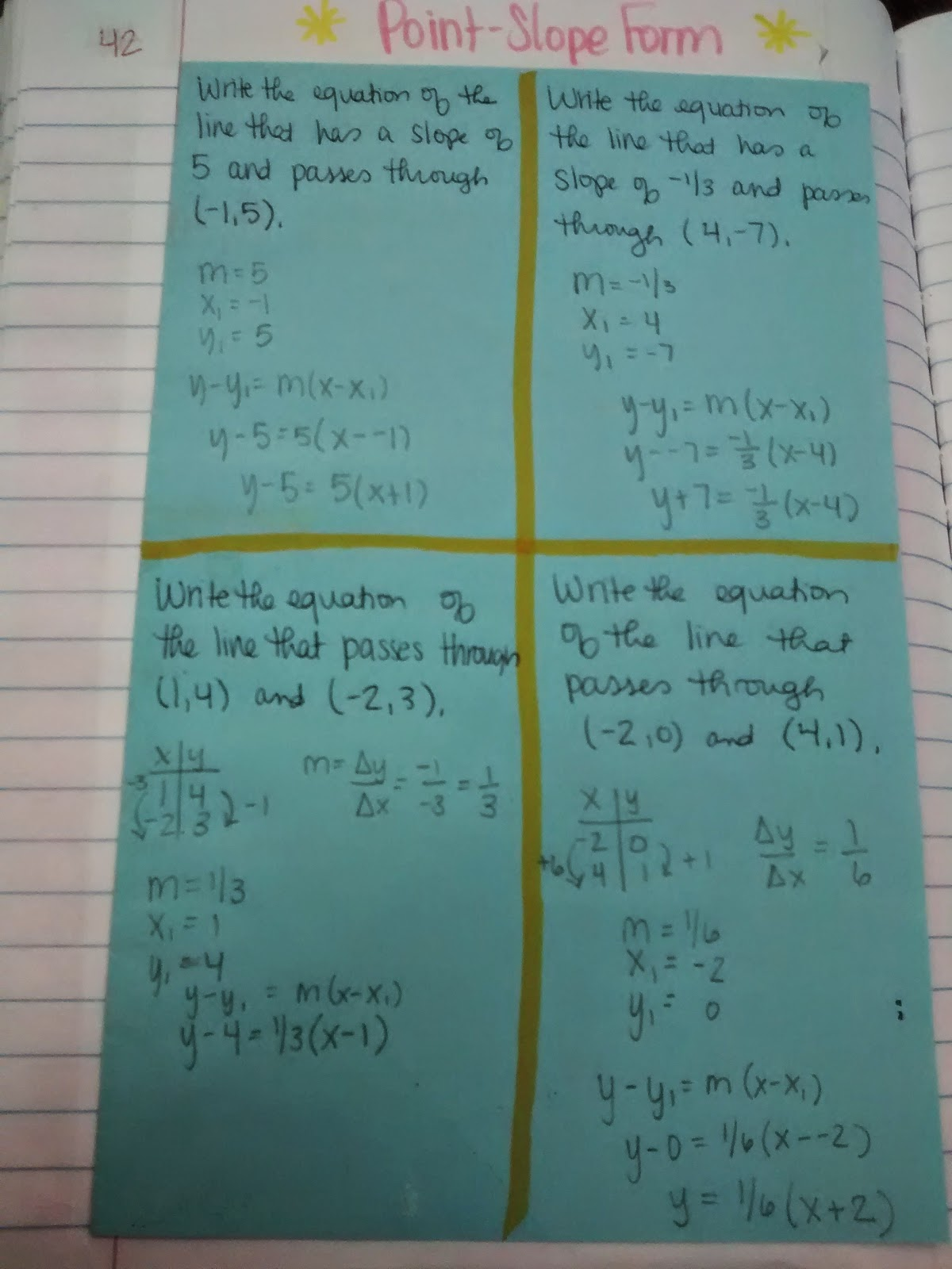 Math love algebra 1 unit 2 linear functions inb pages point slope form notes falaconquin
