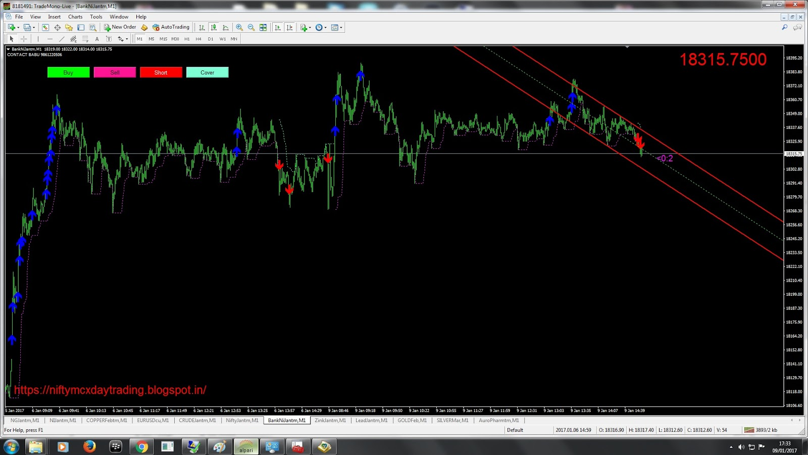 Nifty Banknifty Mcx Mt4 Indicators For Day Trading