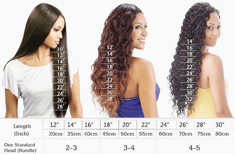 extensões de cabelos humanos (1)