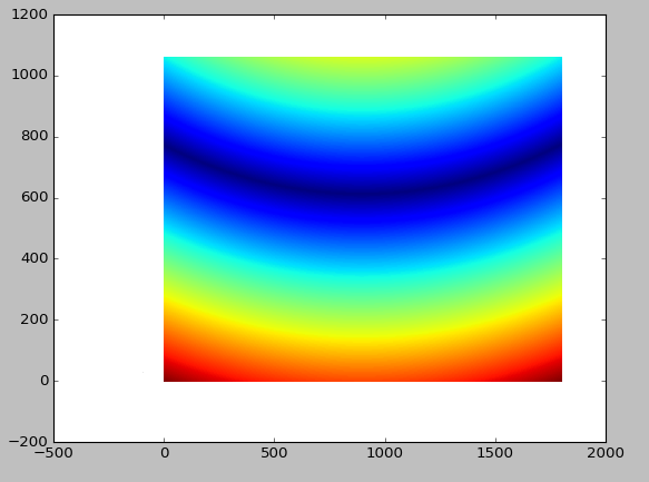 Brian Blaylock's Python Blog: Find nearest Latitude and Longitude