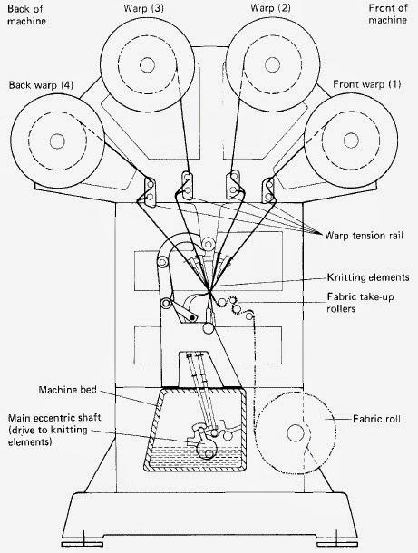 Skoda Fabia 1 4 Mpi Fuse Box