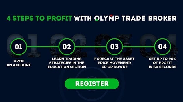 How to open account OlympTrade