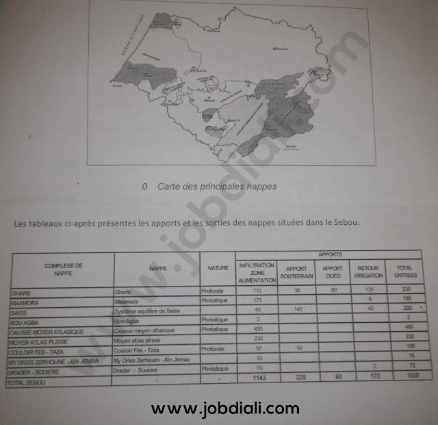 Exemple Concours de Recrutement Ingénieurs d'Etat Génie Hydraulique - Ministère de l'energie des mines de l'eau et de l'environnement