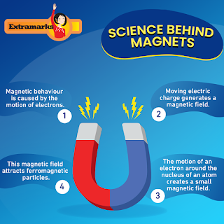 Learning Guide for Class 7 Physics at Extramarks K12 Study Material RSS Feed TAAPSEE PANNU PHOTO GALLERY  | FILMIBEAT.COM  #EDUCRATSWEB 2020-07-18 filmibeat.com https://www.filmibeat.com/ph-big/2020/01/taapsee-pannu_157796321700.jpg