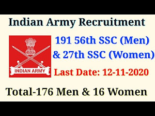 Army Jobs for 193 Officer Posts