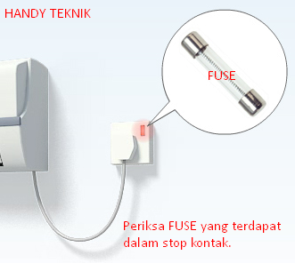 Sekring Fuse