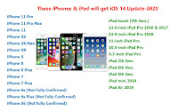 These iPhones & iPad will get iOS 14 Update-2020, list of iphone supports ios 14, how to upgrade iphone to iso 14, list of ipad will get ios 14, how to update ios 14 in iphones, iphone 2020 update, software update of iphone, iso 14 release date, which phones will get ios 14, ios 14 supported iphone, iphone 6s plus, iphone 11, iphone xr, iphone 7, iphone 8, how to update ios 14 in iphone, how to update ipad, iso 14 compatible list, fix iphone update error, can't update iphone    List of iPhones & iPad which support iOS 14 #iOS14 #iPhone #iPad   iPhones  iPhone 11 Pro iPhone 11 Pro Max iPhone 11 iPhone XS iPhone XS Max iPhone XR iPhone X iPhone 8 iPhone 8 Plus iPhone 7 iPhone 7 Plus iPhone 6s (Not Fully Confirmed)  iPhone 6s Plus (Not Fully Confirmed) iPhone SE (Not Fully Confirmed)  iPads iPod touch (7th Gen.) 12.9-inch iPad Pro 2016 & 2017 12.9-inch iPad Pro 2018 11-inch iPad Pro 10.5-inch iPad Pro 9.7-inch iPad Pro iPad 7th Gen. iPad 6th Gen. iPad 5th Gen. iPad mini 2019 iPad Air 2019  Please like, share & subscribe…