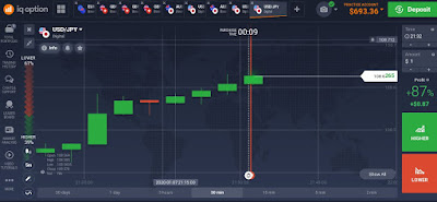 Trade Genuine From Online Trading Platform | Online Trading Tips