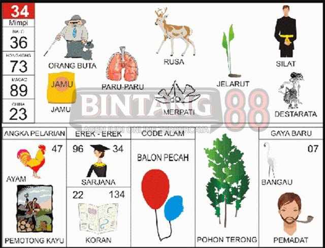 BUKU TOGEL | ANGKA TOGEL | BUKU MIMPI | ARTI TOGEL | NOMOR TOGEL 34
