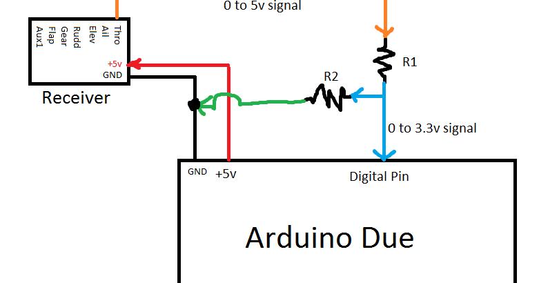 Quadcopter Design: Part 2: Integrating rc transmitter and