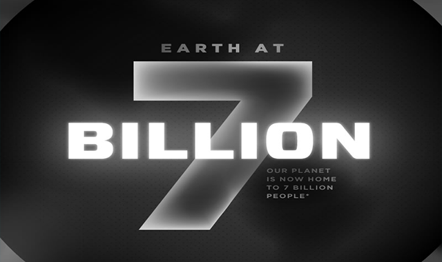 Planet Earth's Population is 7 Billion