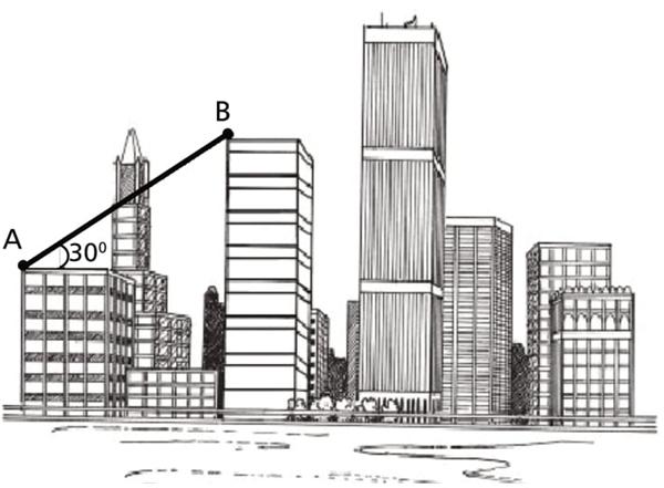 (CEFET-MG) As alturas de dois prédios, em relação ao solo, são 2640 cm e 4720 cm