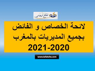 لائحة الخصاص و الفائض بجميع المديريات بالمغرب 2020-2021