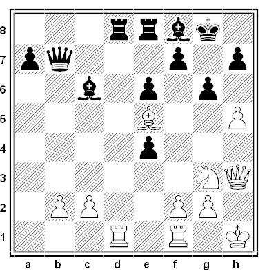 Posición de la partida de ajedrez Jung - Berger (Colonia, 1988)