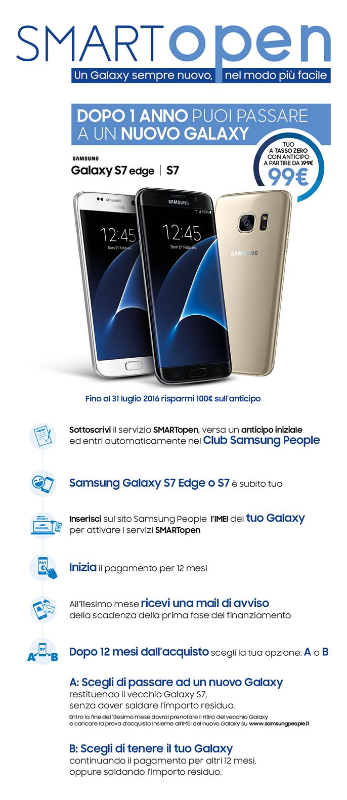 Canzone Pubblicità Unieuro SmartOpen Samsung Galaxy S7