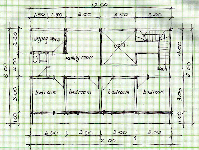 Acc cement house plan