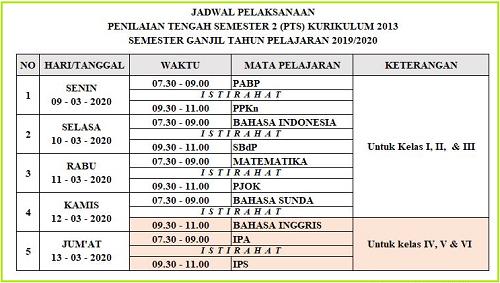Jadwal Penilaian Tengah Semester (PTS) Genap K-13 Tahun Pelajaran 2019/2020