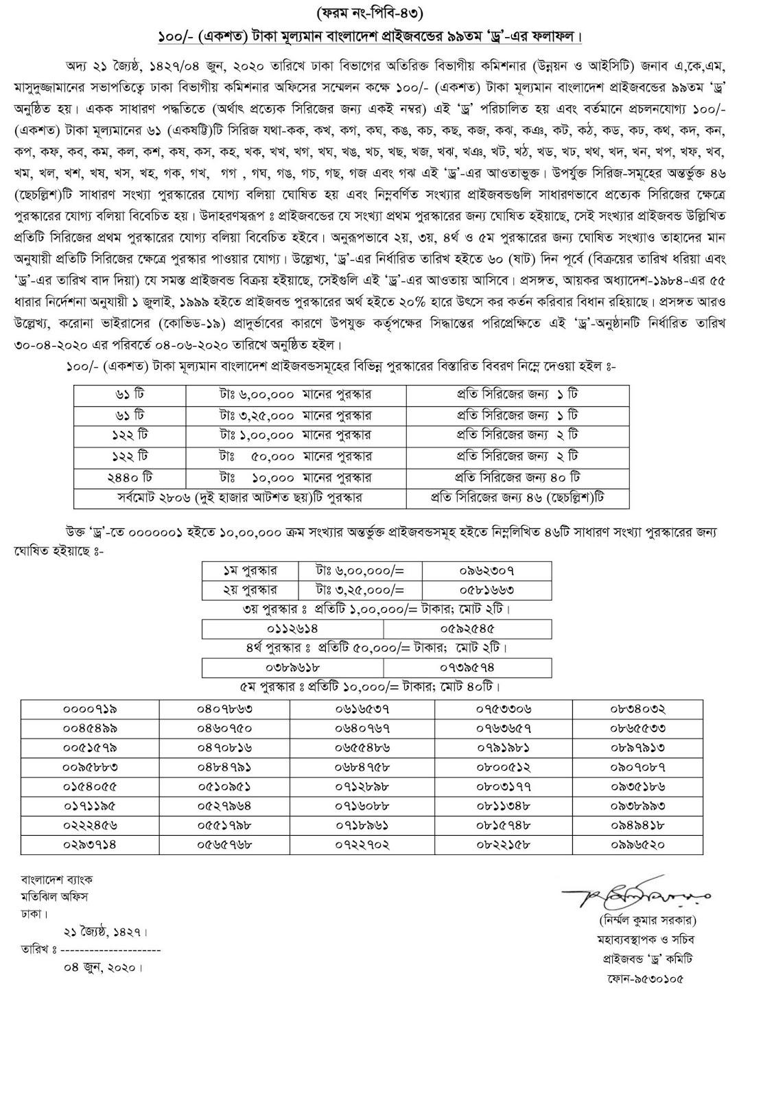 99th Prize Bond Draw Result 2020 | Bangladesh Bank