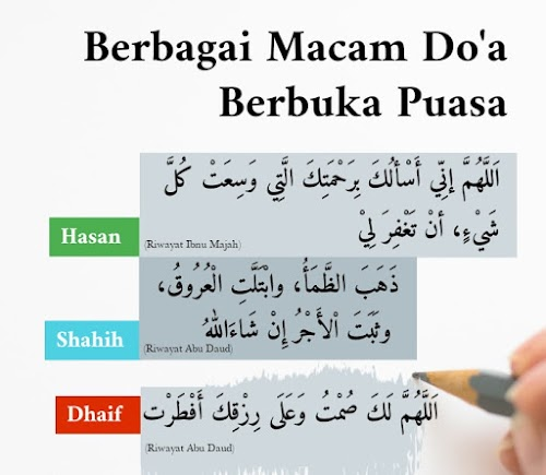Berbagai macam doa berbuka puasa ramadhan 1441H yang wajib kamu ketahui - info.saifuldesain.com