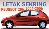 sekring PEUGEOT 206 tahun 2004-2006