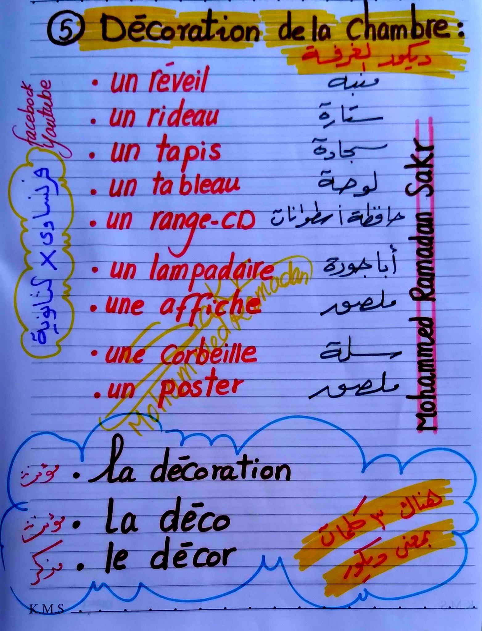 مراجعة لغة فرنسية للصف الثانى الثانوى ترم ثاني مسيو محمد رمضان 5