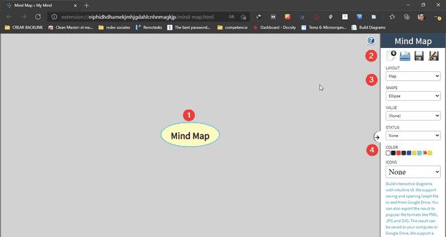 Interfaz extensión de nombre mapa mental