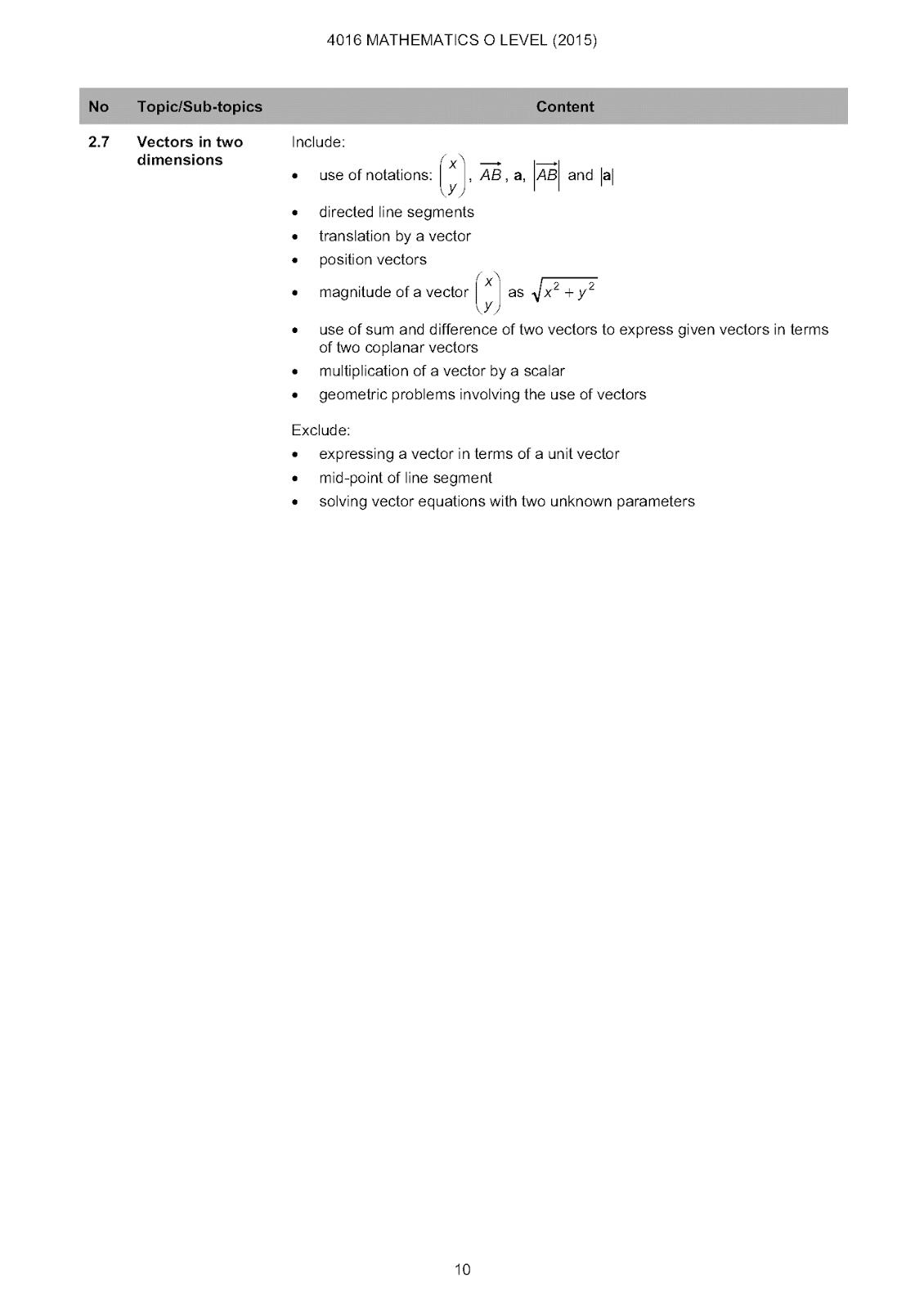 O Level Math E Maths Exam Syllabus For