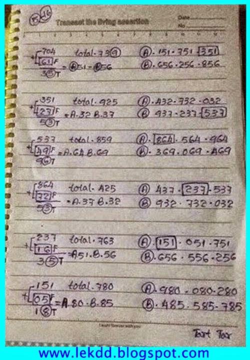 สูตรเลขเด็ดจากพม่า, หวยเด็ดจากพม่า,,หวยซองงวดนี้,ข่าวหวยงวดนี้,หวยเด็ดงวดนี้,เลขเด็ดงวดนี้ 1/04/58  เมษายน