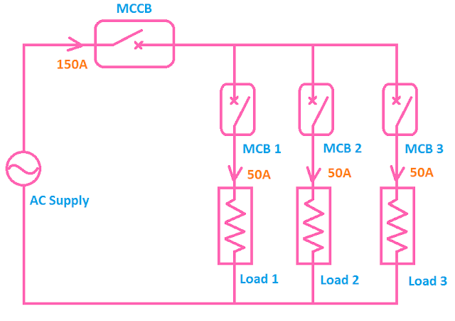 MCB and MCCB Difference, MCCB Full Form