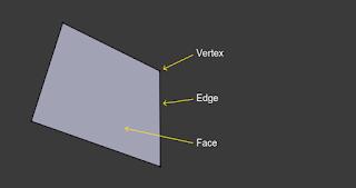 Blender Vertex