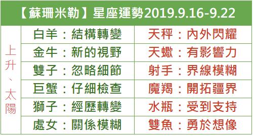 【Susan Miller蘇珊米勒】一週星座運勢2019.9.16-9.22