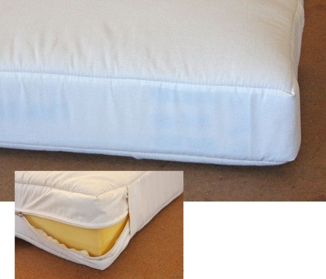 Cushion Works Different Types Of Polyester Wraps Around A