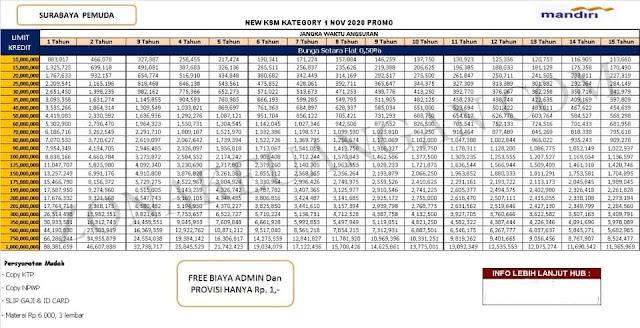 Tabel Angsuran KSM Mandiri November 2020